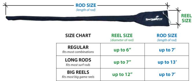 Reel Rod Cover Size Chart